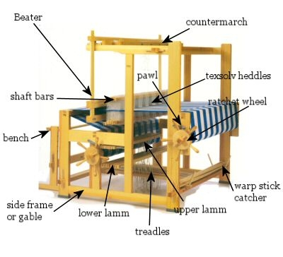how to build a wooden sock loom