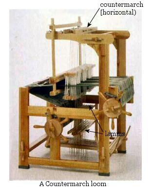 Types of Looms | Learning About Looms