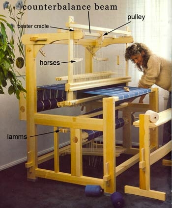 Learning About Looms